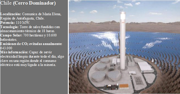 El mayor proyecto termosolar de Sudamérica